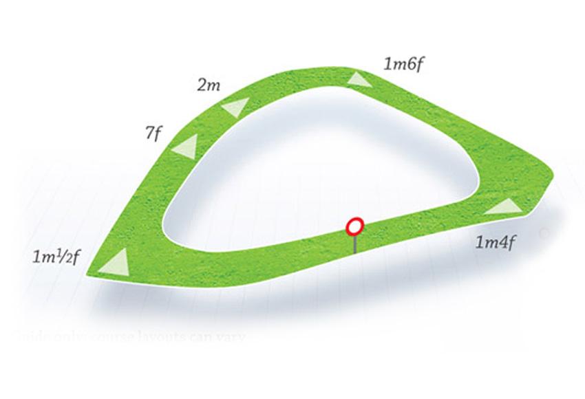 Map Of Ireland Racecourses.Galway Hri