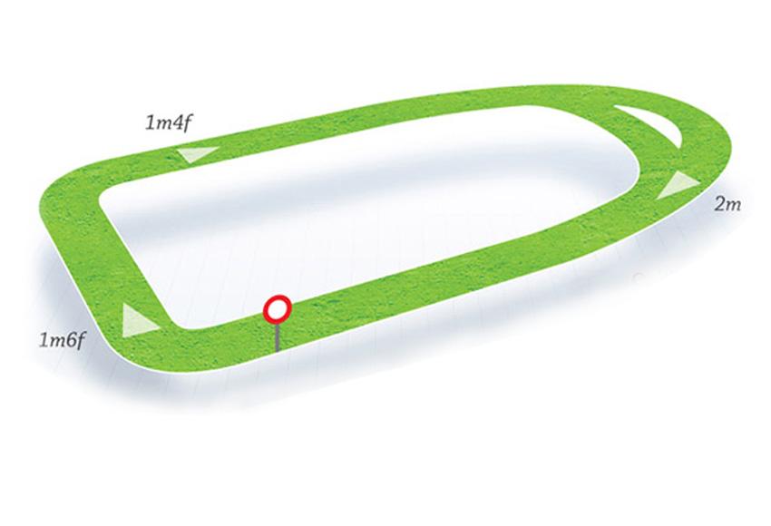 Map Of Ireland Racecourses.Tramore Hri