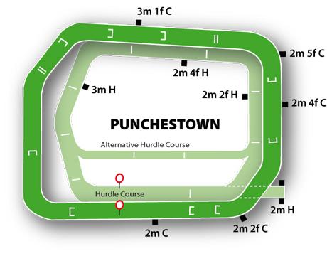 Map Of Ireland Racecourses.Punchestown Hri